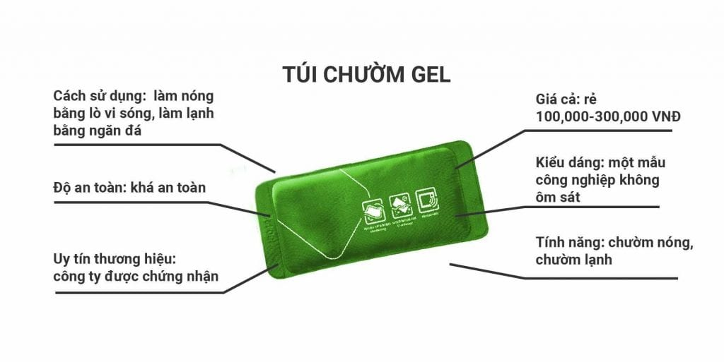 danh gia review tui chuom gel optimized