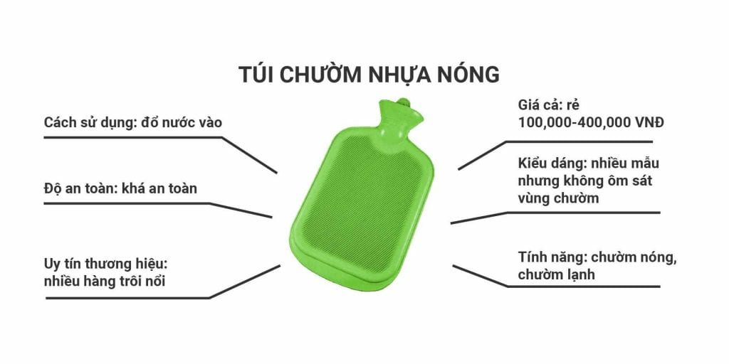 danh gia review tui chuom nhua nong optimized